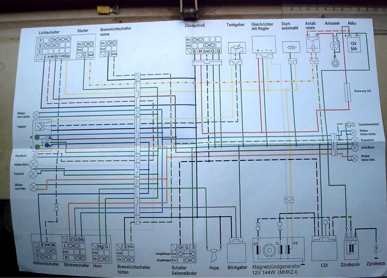 Wunderbar China Scooter Schaltplan 2004 Galerie - Elektrische ...